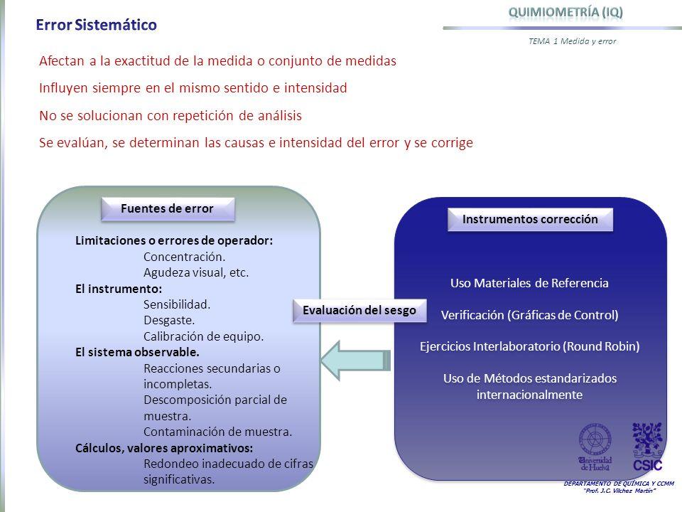DEPARTAMENTO DE QUÍMICA Y CCMM Prof. J.C. Vilchez Martín TEMA 1 Medida y error Fuentes de error Afectan a la exactitud de la medida o conjunto de medi