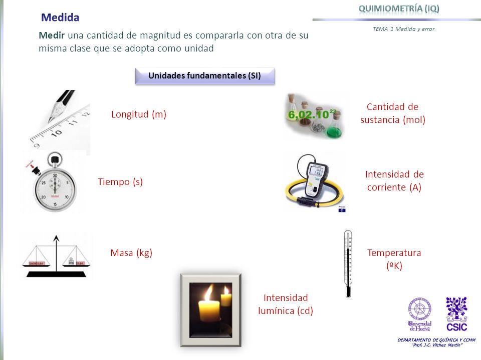 DEPARTAMENTO DE QUÍMICA Y CCMM Prof. J.C. Vilchez Martín TEMA 1 Medida y error Longitud (m) Masa (kg) Tiempo (s) Cantidad de sustancia (mol) Intensida