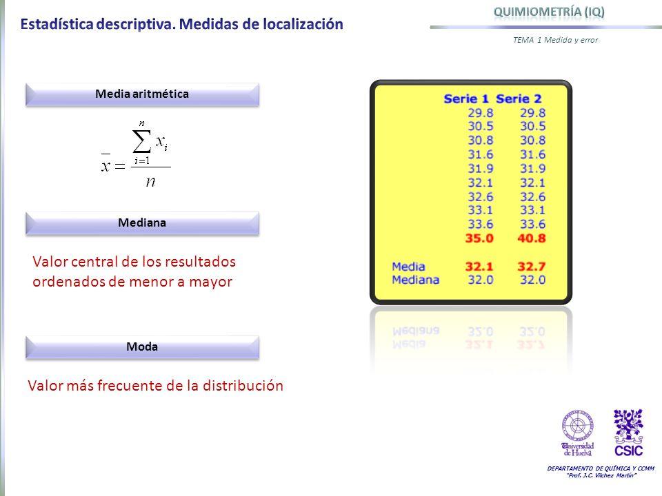 DEPARTAMENTO DE QUÍMICA Y CCMM Prof. J.C. Vilchez Martín TEMA 1 Medida y error Media aritmética Mediana Moda Valor central de los resultados ordenados