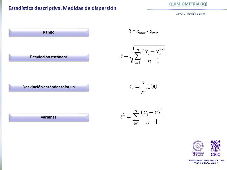 DEPARTAMENTO DE QUÍMICA Y CCMM Prof. J.C. Vilchez Martín TEMA 1 Medida y error Rango Varianza Desviación estándar Desviación estándar relativa R = x m