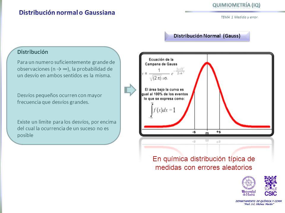 DEPARTAMENTO DE QUÍMICA Y CCMM Prof. J.C. Vilchez Martín TEMA 1 Medida y error Distribución Para un numero suficientemente grande de observaciones (n