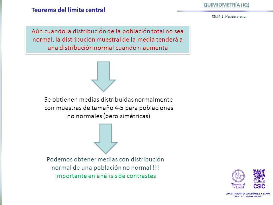 DEPARTAMENTO DE QUÍMICA Y CCMM Prof. J.C. Vilchez Martín TEMA 1 Medida y error Aún cuando la distribución de la población total no sea normal, la dist