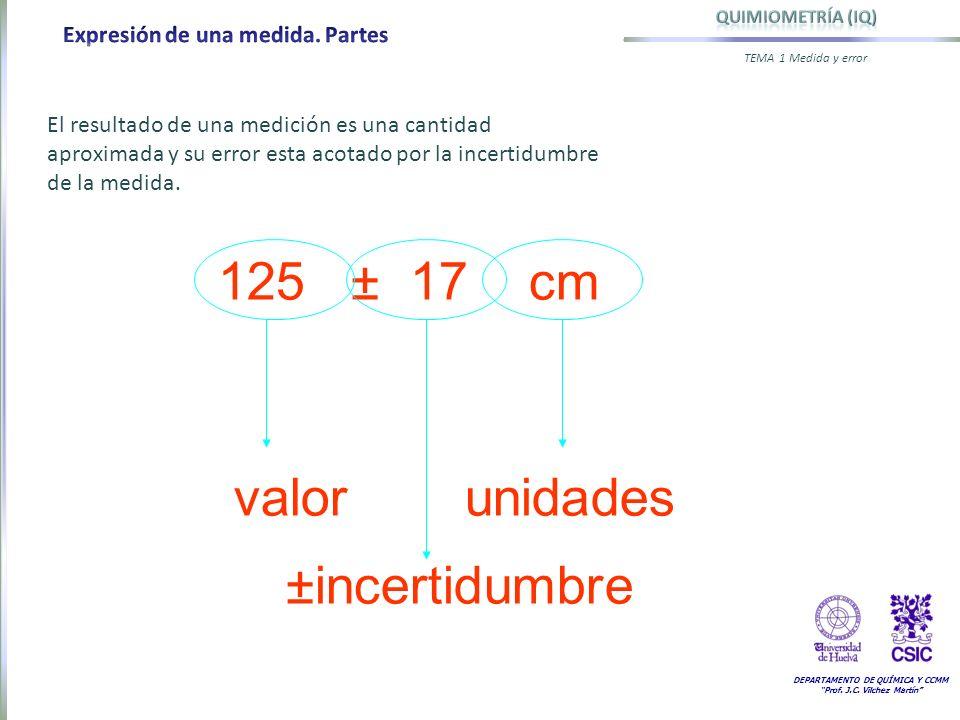 DEPARTAMENTO DE QUÍMICA Y CCMM Prof. J.C. Vilchez Martín TEMA 1 Medida y error 125 ± 17 cm valor ±incertidumbre unidades El resultado de una medición