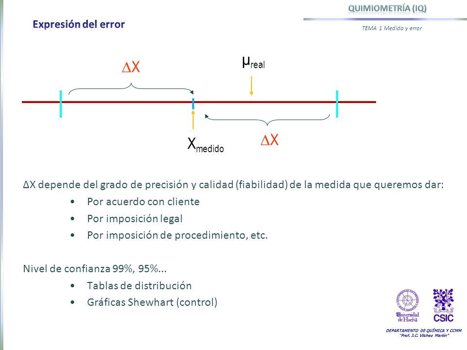 DEPARTAMENTO DE QUÍMICA Y CCMM Prof. J.C. Vilchez Martín TEMA 1 Medida y error ΔX depende del grado de precisión y calidad (fiabilidad) de la medida q