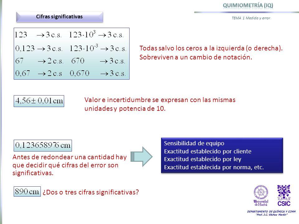 DEPARTAMENTO DE QUÍMICA Y CCMM Prof. J.C. Vilchez Martín TEMA 1 Medida y error Cifras significativas Todas salvo los ceros a la izquierda (o derecha).