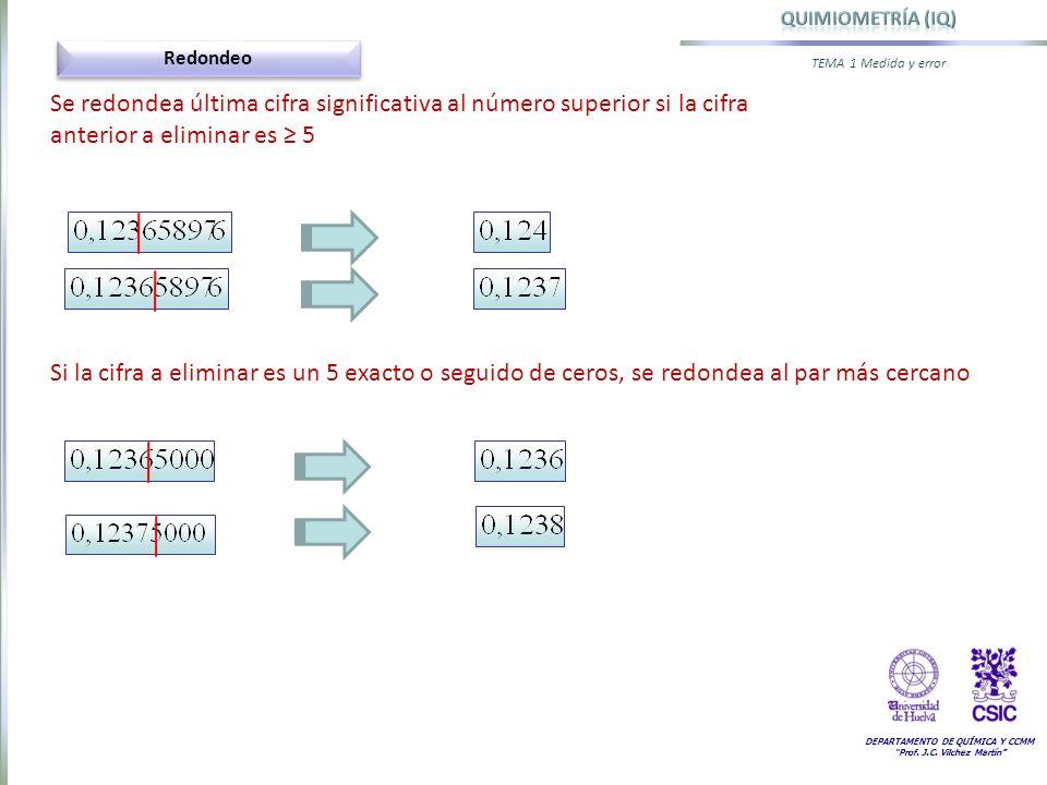DEPARTAMENTO DE QUÍMICA Y CCMM Prof. J.C. Vilchez Martín TEMA 1 Medida y error Redondeo Se redondea última cifra significativa al número superior si l