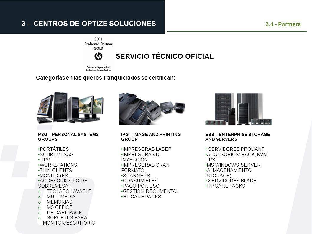 3 – CENTROS DE OPTIZE SOLUCIONES 3.4 - Partners Categorías en las que los franquiciados se certifican: PSG – PERSONAL SYSTEMS GROUPS PORTÁTILES SOBREMESAS TPV WORKSTATIONS THIN CLIENTS MONITORES ACCESORIOS PC DE SOBREMESA: o TECLADO LAVABLE o MULTIMEDIA o MEMORIAS o MS OFFICE o HP CARE PACK o SOPORTES PARA MONITOR/ESCRITORIO IPG – IMAGE AND PRINTING GROUP IMPRESORAS LÁSER IMPRESORAS DE INYECCIÓN IMPRESORAS GRAN FORMATO SCANNERS CONSUMIBLES PAGO POR USO GESTIÓN DOCUMENTAL HP CARE PACKS ESS – ENTERPRISE STORAGE AND SERVERS SERVIDORES PROLIANT ACCESORIOS: RACK, KVM, UPS MS WINDOWS SERVER ALMACENAMIENTO (STORAGE) SERVIDORES BLADE HP CAREP ACKS SERVICIO TÉCNICO OFICIAL