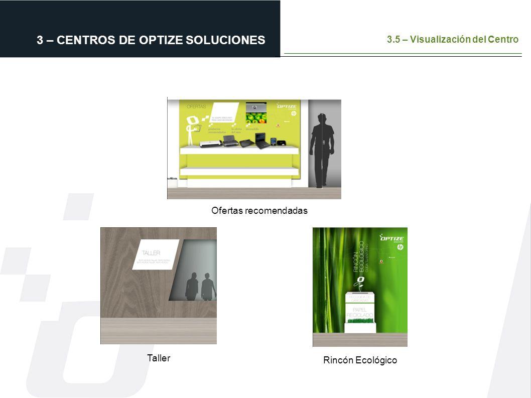 3 – CENTROS DE OPTIZE SOLUCIONES 3.5 – Visualización del Centro Ofertas recomendadas Rincón Ecológico Taller