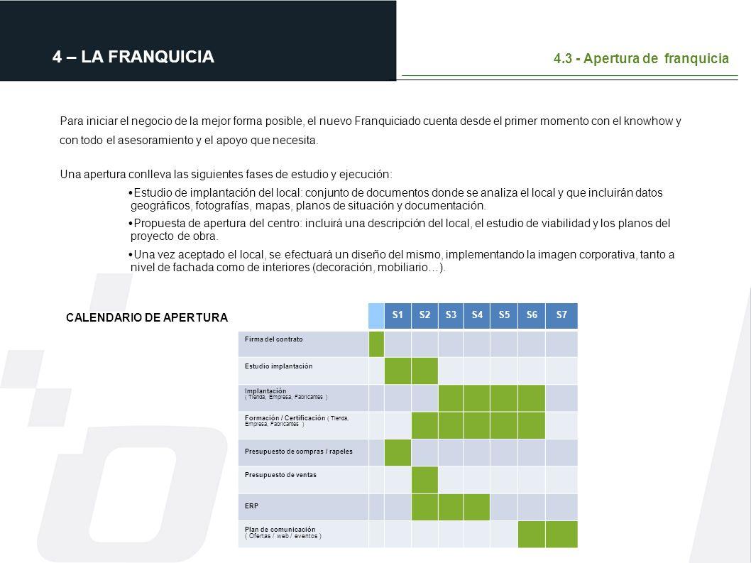 4.3 - Apertura de franquicia Para iniciar el negocio de la mejor forma posible, el nuevo Franquiciado cuenta desde el primer momento con el knowhow y