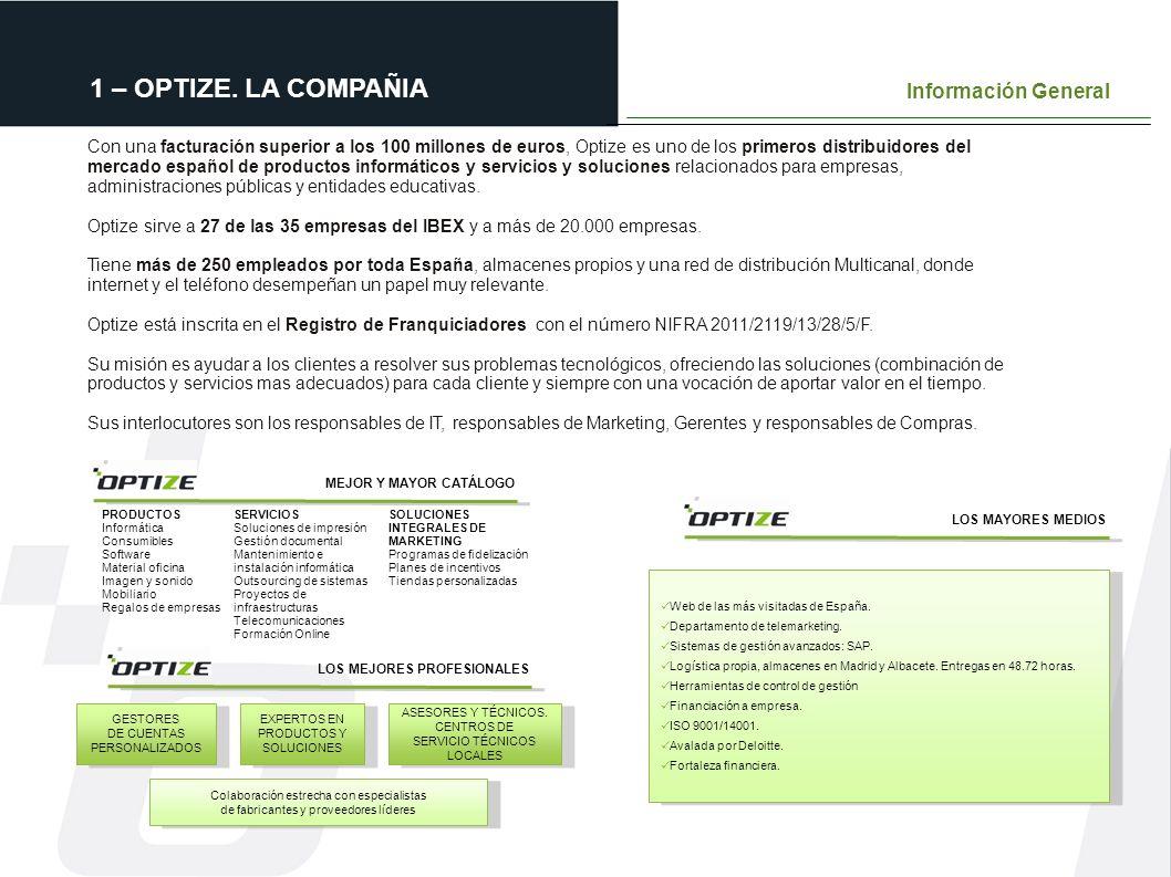 1 – OPTIZE. LA COMPAÑIA Con una facturación superior a los 100 millones de euros, Optize es uno de los primeros distribuidores del mercado español de