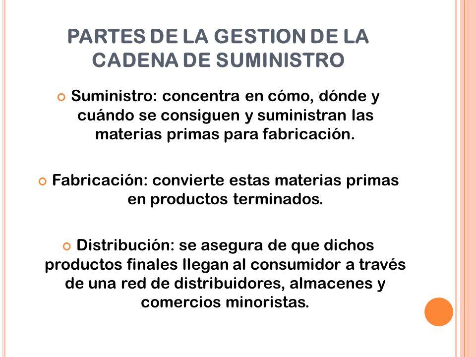 PARTES DE LA GESTION DE LA CADENA DE SUMINISTRO Suministro: concentra en cómo, dónde y cuándo se consiguen y suministran las materias primas para fabricación.