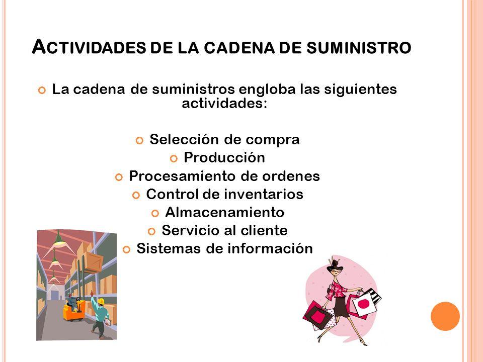 A CTIVIDADES DE LA CADENA DE SUMINISTRO La cadena de suministros engloba las siguientes actividades: Selección de compra Producción Procesamiento de ordenes Control de inventarios Almacenamiento Servicio al cliente Sistemas de información