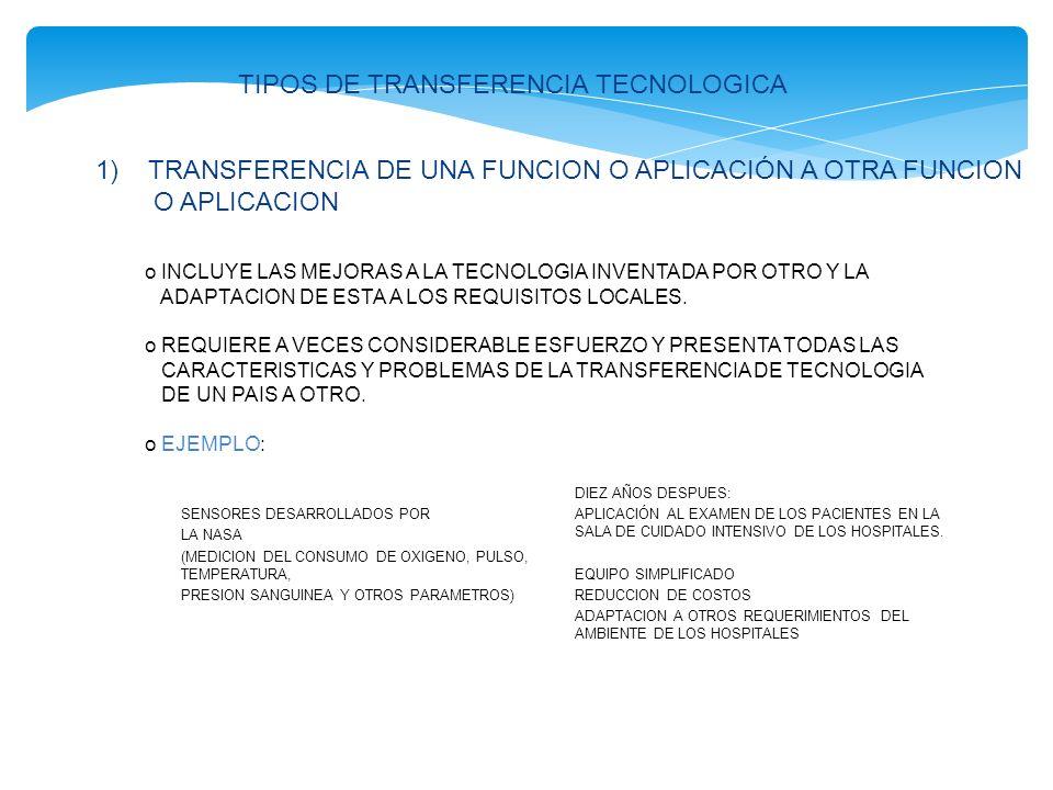 TIPOS DE TRANSFERENCIA TECNOLOGICA 1)TRANSFERENCIA DE UNA FUNCION O APLICACIÓN A OTRA FUNCION O APLICACION o INCLUYE LAS MEJORAS A LA TECNOLOGIA INVEN