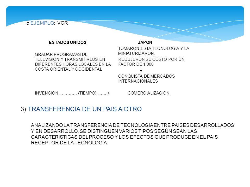 A.TRANSFERENCIA ADAPTATIVA: LA INFRAESTRUCTURA CIENTIFICA Y TECNOLOGICA (ICT) ADAPTA LA TECNOLOGIA FORANEA (T) QUE SE RECIBE EN EL PERIODO 1, ANTES DE INCORPORARLA A LA ACTIVIDAD PRODUCTORA (P) EN EL PERIODO 2.