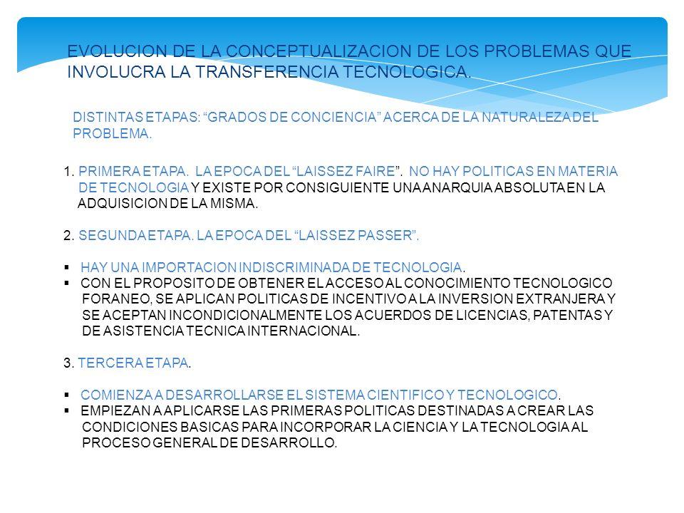 EVOLUCION DE LA CONCEPTUALIZACION DE LOS PROBLEMAS QUE INVOLUCRA LA TRANSFERENCIA TECNOLOGICA. DISTINTAS ETAPAS: GRADOS DE CONCIENCIA ACERCA DE LA NAT