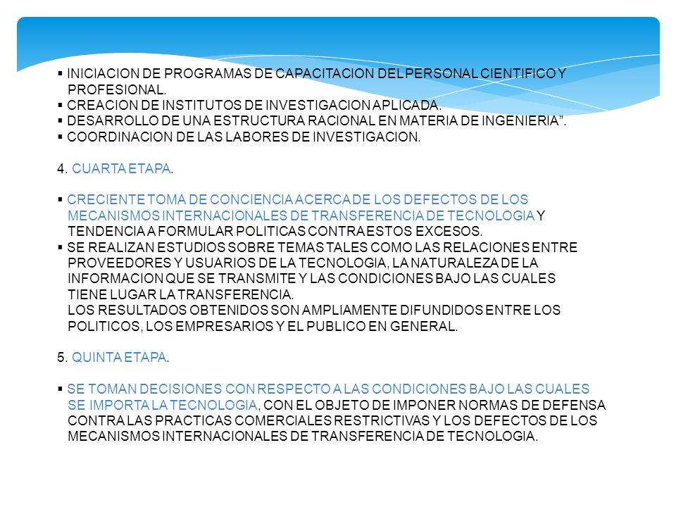 INICIACION DE PROGRAMAS DE CAPACITACION DEL PERSONAL CIENTIFICO Y PROFESIONAL. CREACION DE INSTITUTOS DE INVESTIGACION APLICADA. DESARROLLO DE UNA EST