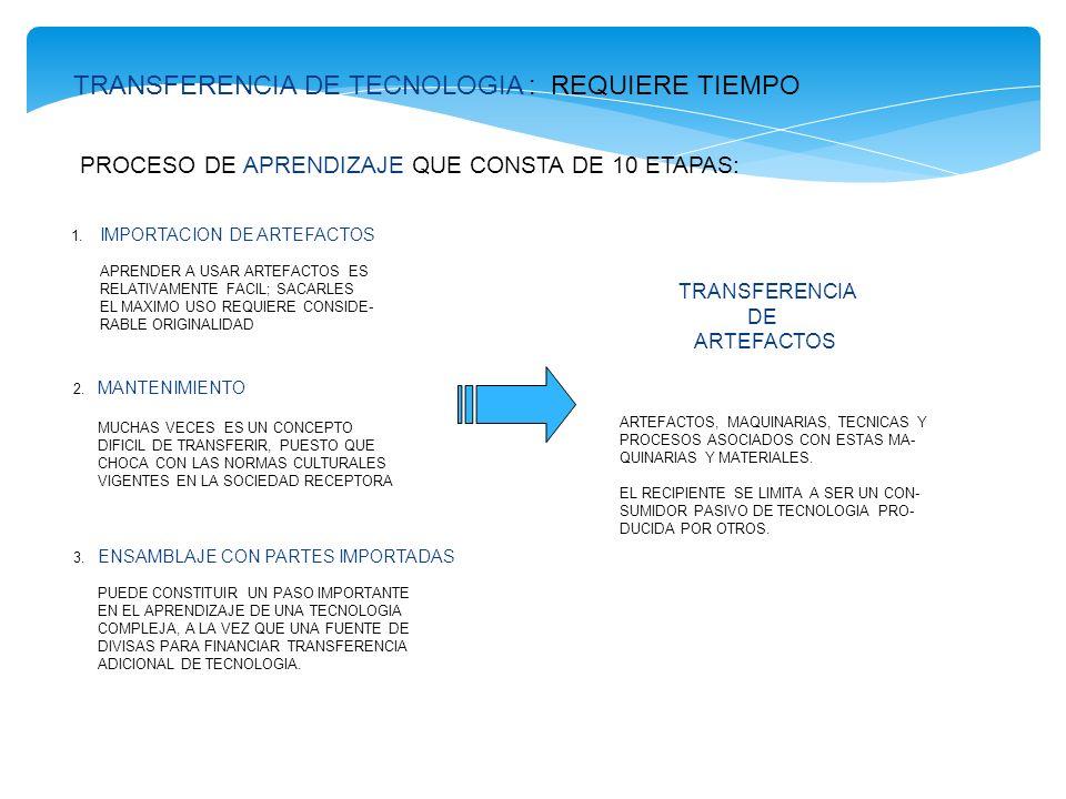 TRANSFERENCIA DE TECNOLOGIA : REQUIERE TIEMPO PROCESO DE APRENDIZAJE QUE CONSTA DE 10 ETAPAS: 1. IMPORTACION DE ARTEFACTOS APRENDER A USAR ARTEFACTOS