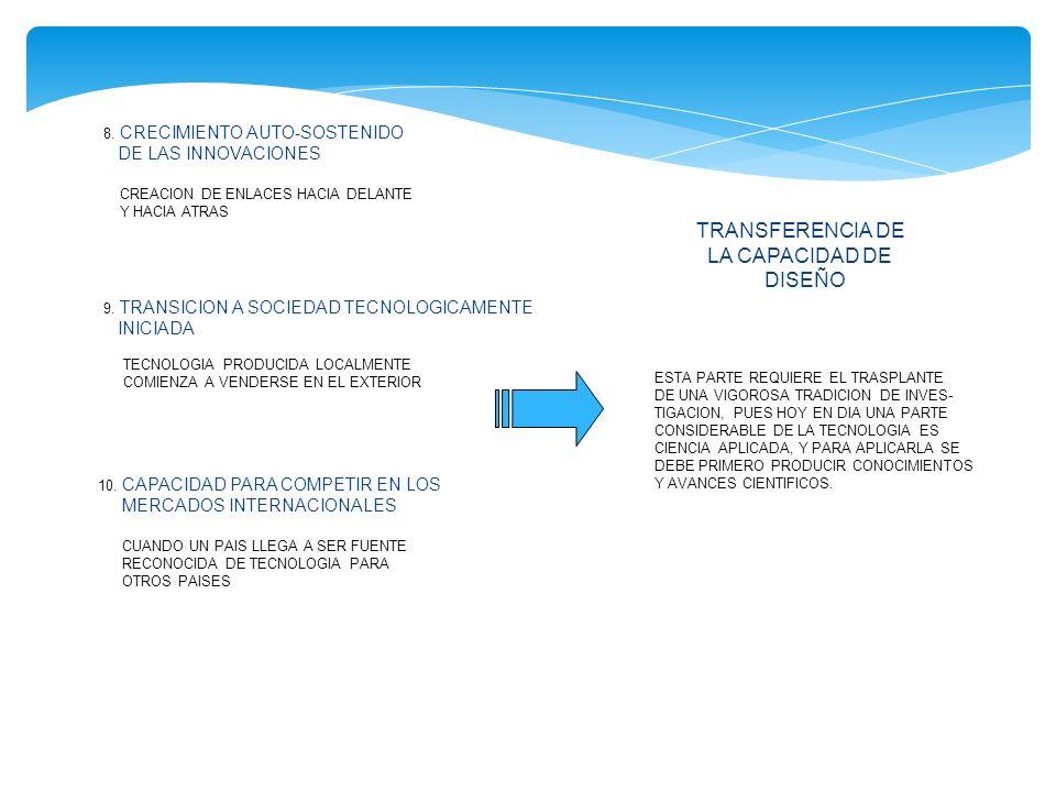 8. CRECIMIENTO AUTO-SOSTENIDO DE LAS INNOVACIONES CREACION DE ENLACES HACIA DELANTE Y HACIA ATRAS 9. TRANSICION A SOCIEDAD TECNOLOGICAMENTE INICIADA T