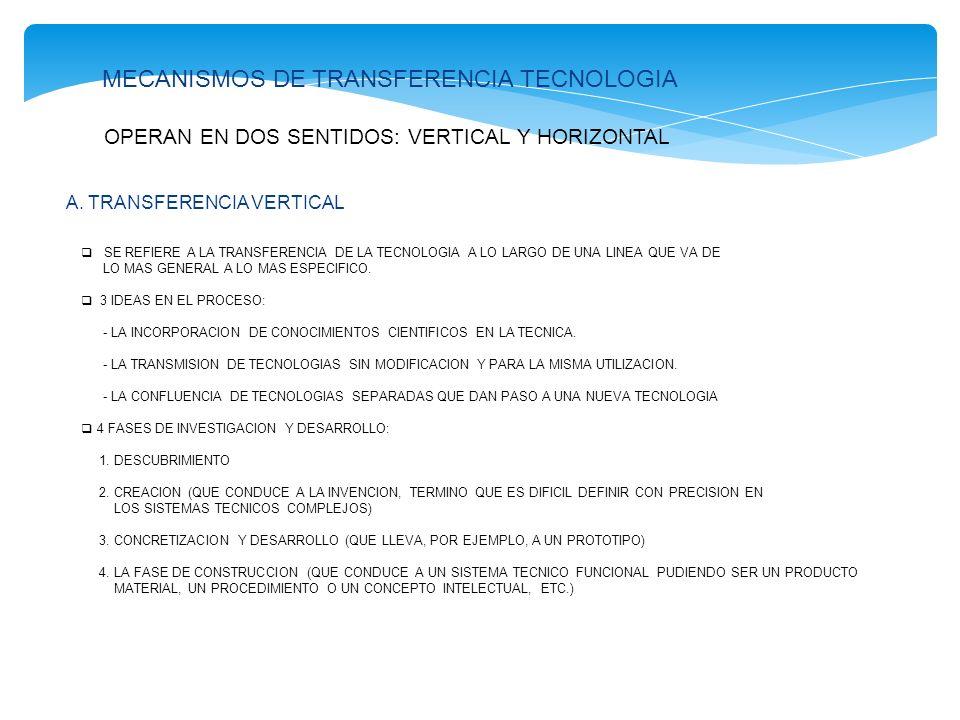 MECANISMOS DE TRANSFERENCIA TECNOLOGIA OPERAN EN DOS SENTIDOS: VERTICAL Y HORIZONTAL A. TRANSFERENCIA VERTICAL SE REFIERE A LA TRANSFERENCIA DE LA TEC