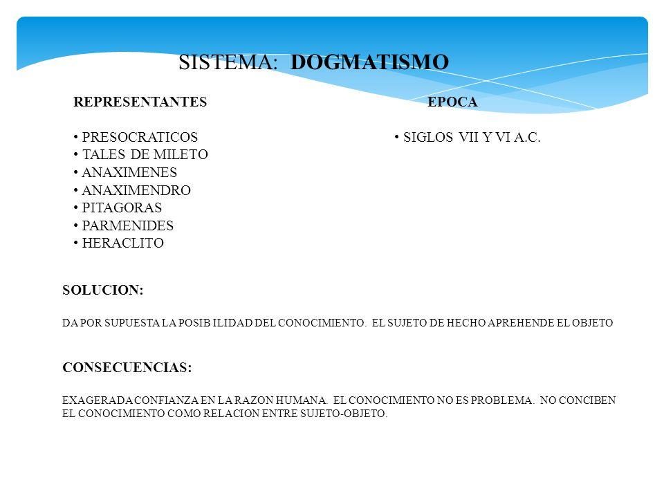 SISTEMA: ESCEPTICISMO REPRESENTANTES PIRRON ARCESILAO CARNEADES ENESIDEMO SEXTO EMPIRICO EPOCA 360-270 A.C.