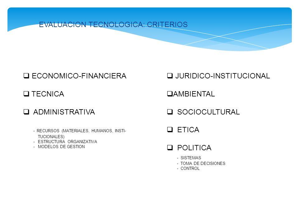 EVALUACION TECNOLOGICA: CRITERIOS ECONOMICO-FINANCIERA TECNICA ADMINISTRATIVA - RECURSOS (MATERIALES, HUMANOS, INSTI- TUCIONALES) - ESTRUCTURA ORGANIZ