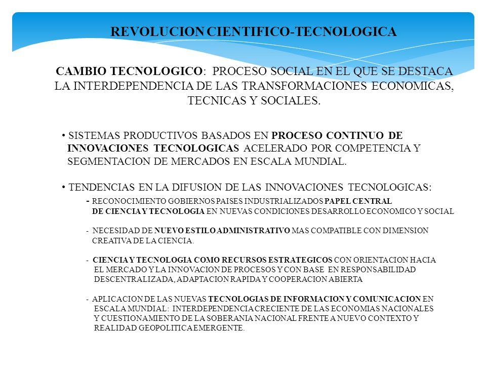 REVOLUCION CIENTIFICO-TECNOLOGICA CAMBIO TECNOLOGICO: PROCESO SOCIAL EN EL QUE SE DESTACA LA INTERDEPENDENCIA DE LAS TRANSFORMACIONES ECONOMICAS, TECN