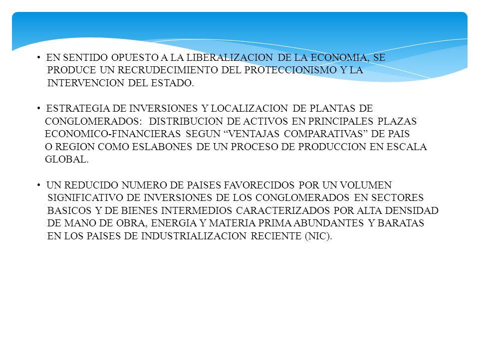 CAMBIOS ESTRUCTURALES EN LA ECONOMIA MUNDIAL ORGANIZACION ACTIVIDADES PRODUCTIVAS, COMERCIALES Y FINANCIERAS EN ESCALA MUNDIAL EN CONGLOMERADOS TRANSNACIONALES, CON FILIALES, OFICINAS O REPRESENTANTES EN PRINCIPALES PLAZAS ECONOMICO-FINANCIERAS MUNDO CAPITALISTA.