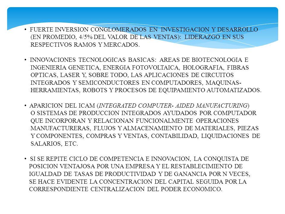FUERTE INVERSION CONGLOMERADOS EN INVESTIGACION Y DESARROLLO (EN PROMEDIO, 4/5% DEL VALOR DE LAS VENTAS): LIDERAZGO EN SUS RESPECTIVOS RAMOS Y MERCADO