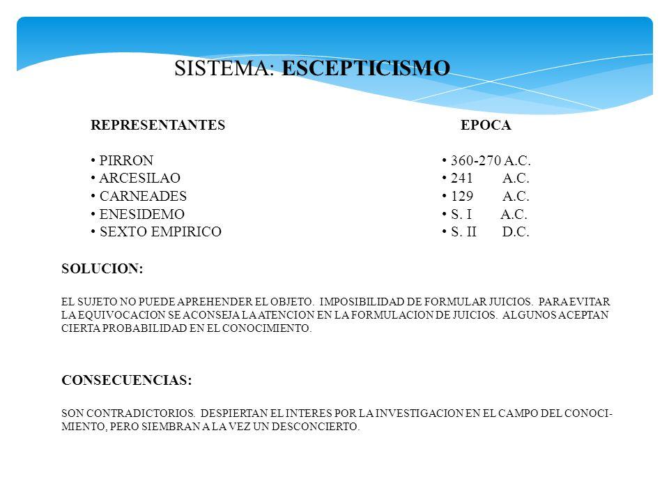 SISTEMA: ESCEPTICISMO REPRESENTANTES PIRRON ARCESILAO CARNEADES ENESIDEMO SEXTO EMPIRICO EPOCA 360-270 A.C. 241 A.C. 129 A.C. S. I A.C. S. II D.C. SOL