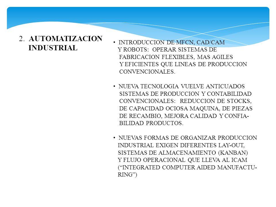 2. AUTOMATIZACION INDUSTRIAL INTRODUCCION DE MFCN, CAD/CAM Y ROBOTS: OPERAR SISTEMAS DE FABRICACION FLEXIBLES, MAS AGILES Y EFICIENTES QUE LINEAS DE P