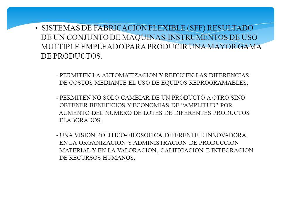SISTEMAS DE FABRICACION FLEXIBLE (SFF) RESULTADO DE UN CONJUNTO DE MAQUINAS-INSTRUMENTOS DE USO MULTIPLE EMPLEADO PARA PRODUCIR UNA MAYOR GAMA DE PROD