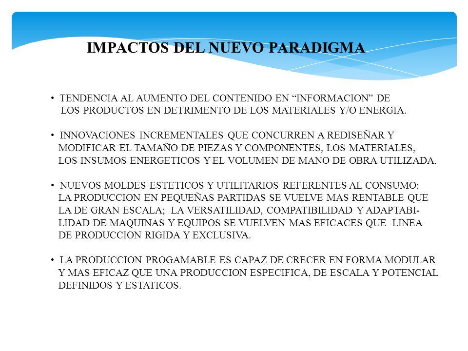 IMPACTOS DEL NUEVO PARADIGMA TENDENCIA AL AUMENTO DEL CONTENIDO EN INFORMACION DE LOS PRODUCTOS EN DETRIMENTO DE LOS MATERIALES Y/O ENERGIA. INNOVACIO