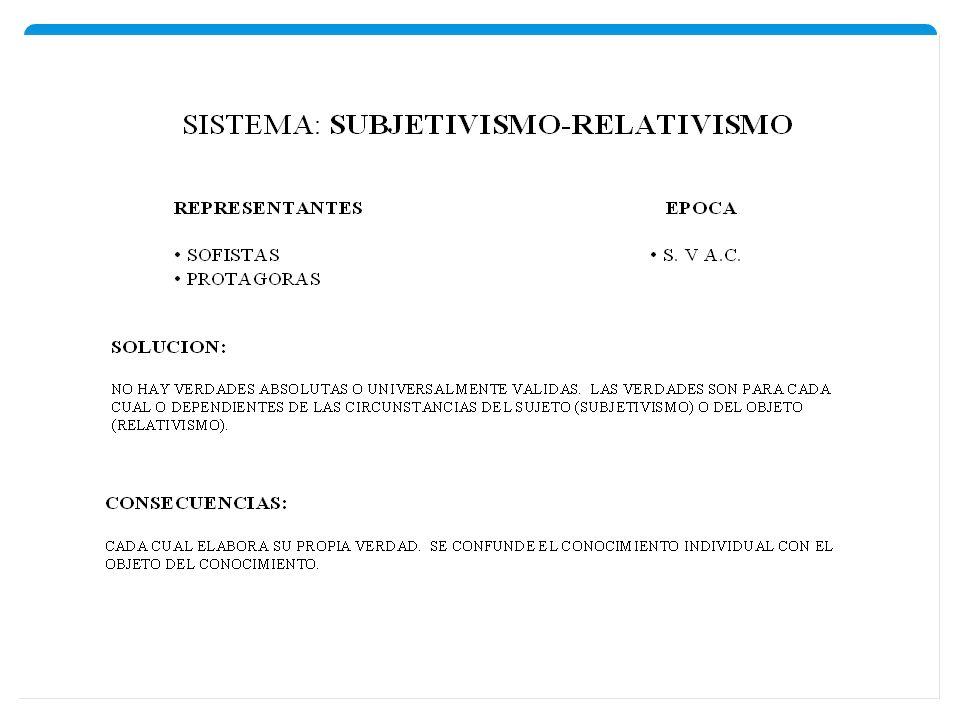 SISTEMA: CRITICISMO REPRESENTANTES ARISTOTELES DESCARTES KANT EPOCA S.