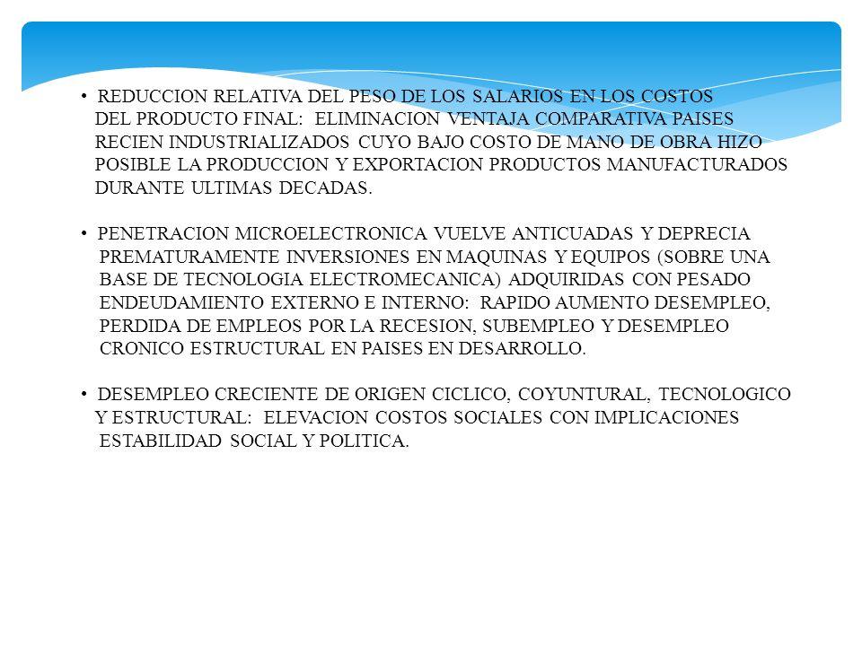 REDUCCION RELATIVA DEL PESO DE LOS SALARIOS EN LOS COSTOS DEL PRODUCTO FINAL: ELIMINACION VENTAJA COMPARATIVA PAISES RECIEN INDUSTRIALIZADOS CUYO BAJO