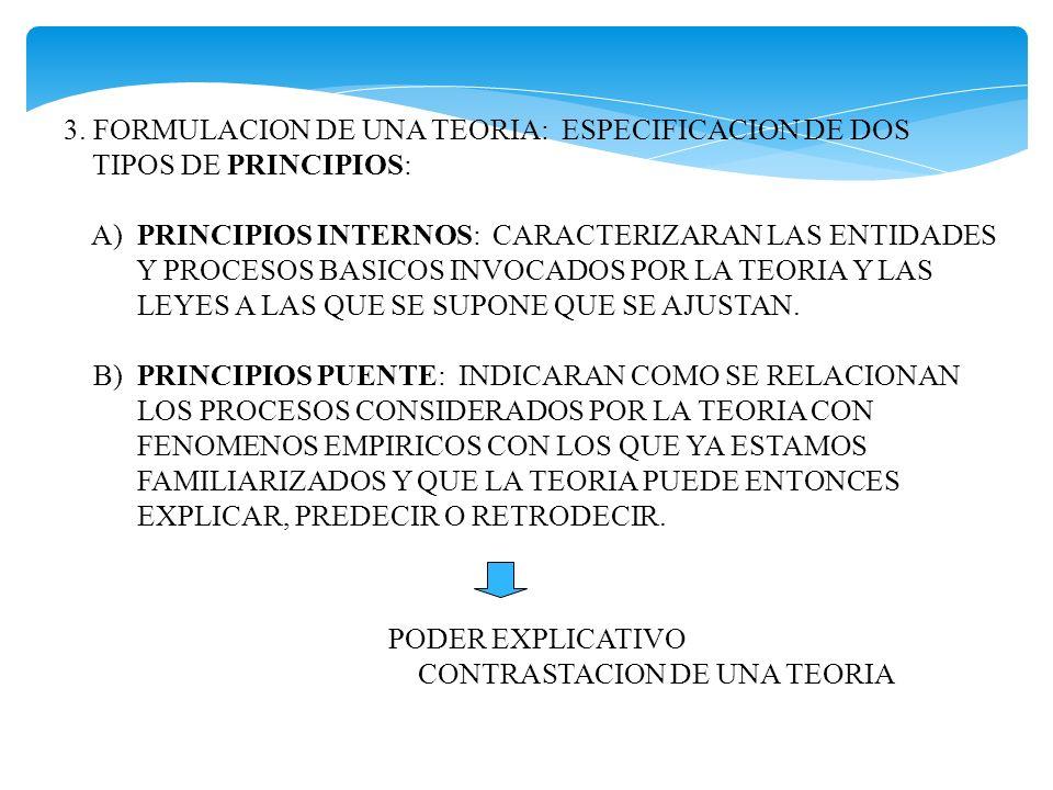 3. FORMULACION DE UNA TEORIA: ESPECIFICACION DE DOS TIPOS DE PRINCIPIOS: A) PRINCIPIOS INTERNOS: CARACTERIZARAN LAS ENTIDADES Y PROCESOS BASICOS INVOC