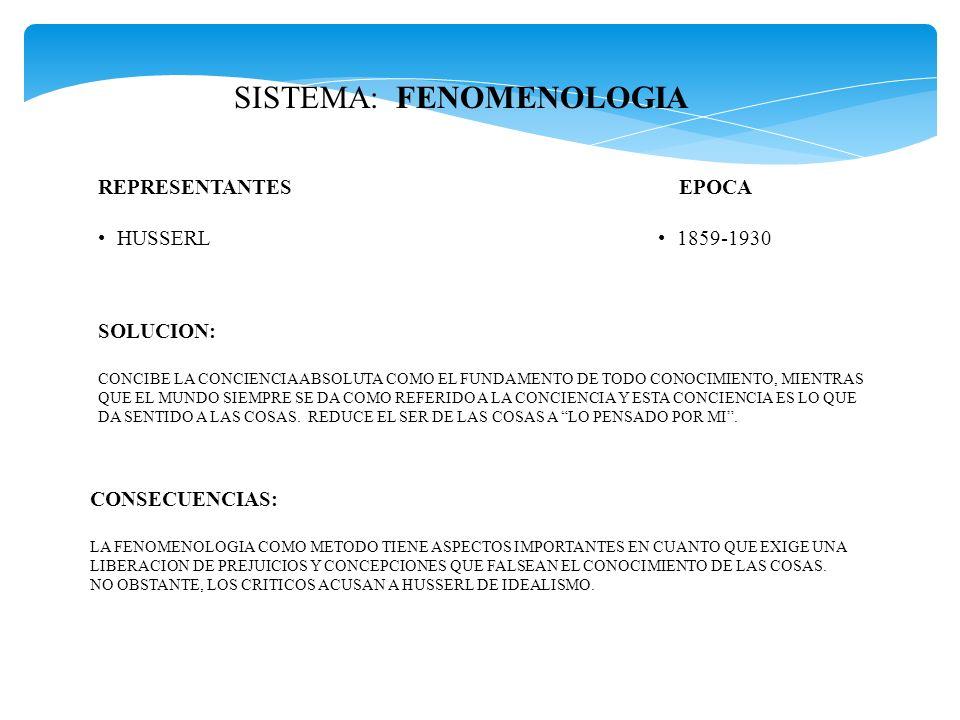 SISTEMA: FENOMENOLOGIA REPRESENTANTES HUSSERL EPOCA 1859-1930 SOLUCION: CONCIBE LA CONCIENCIA ABSOLUTA COMO EL FUNDAMENTO DE TODO CONOCIMIENTO, MIENTR