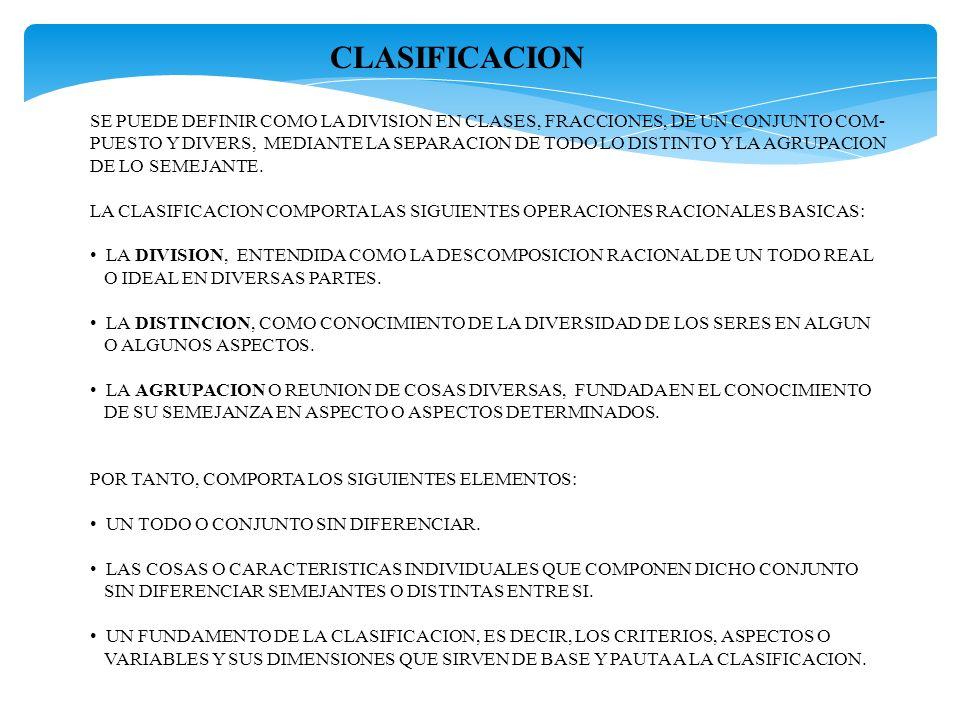CLASIFICACION SE PUEDE DEFINIR COMO LA DIVISION EN CLASES, FRACCIONES, DE UN CONJUNTO COM- PUESTO Y DIVERS, MEDIANTE LA SEPARACION DE TODO LO DISTINTO
