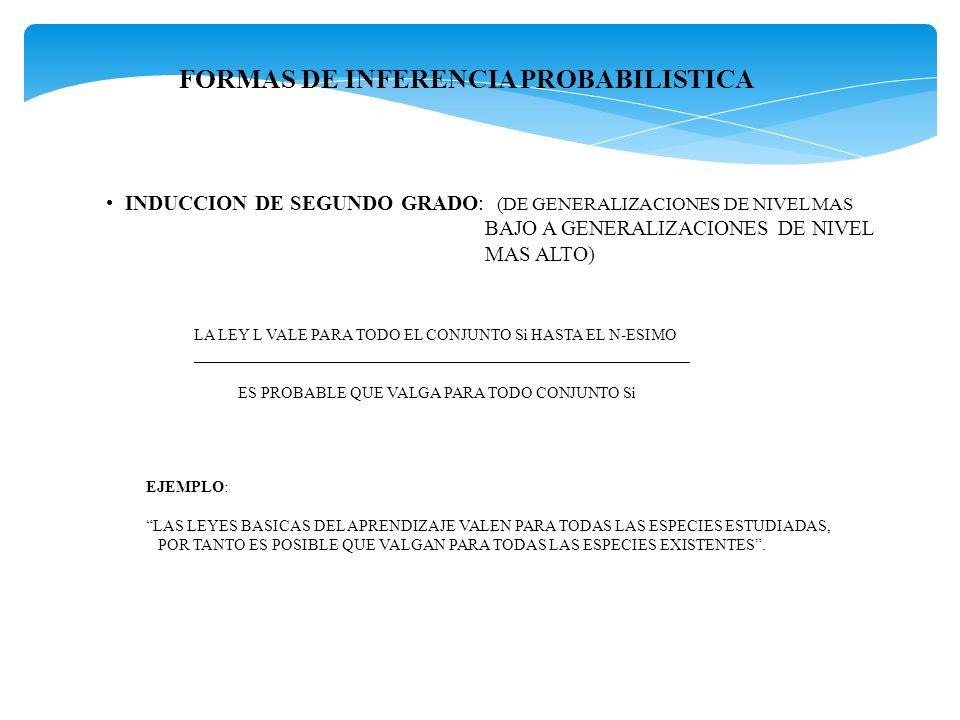 FORMAS DE INFERENCIA PROBABILISTICA INDUCCION DE SEGUNDO GRADO: (DE GENERALIZACIONES DE NIVEL MAS BAJO A GENERALIZACIONES DE NIVEL MAS ALTO) LA LEY L