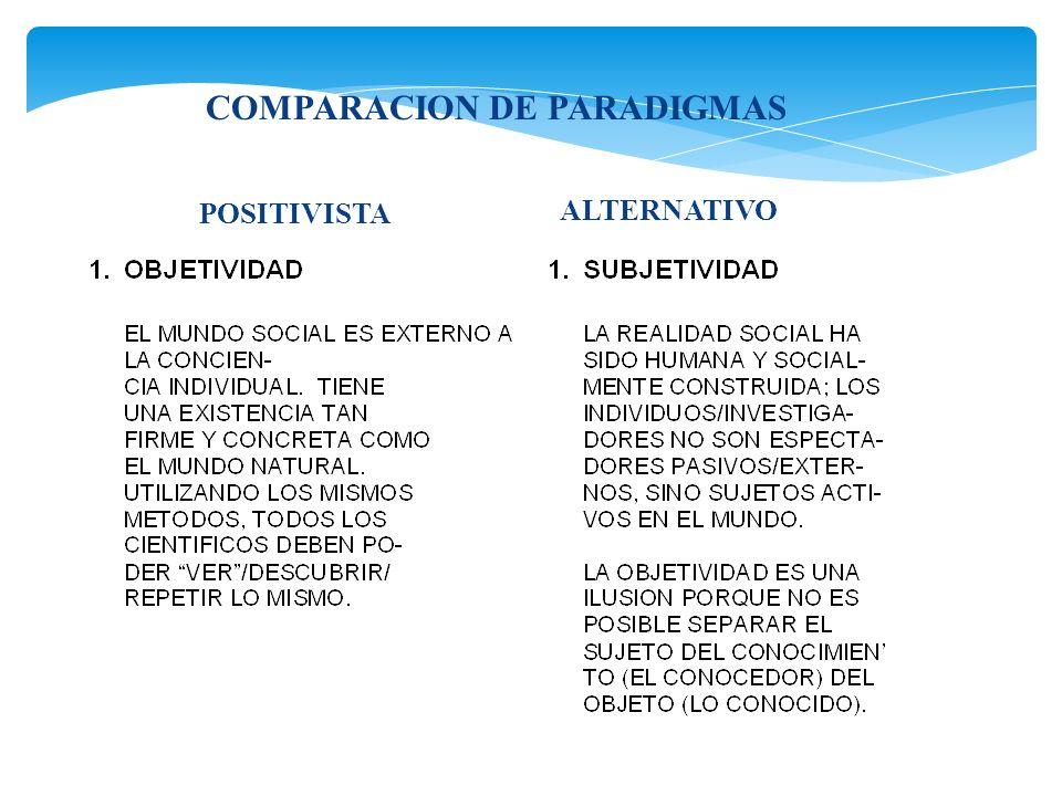 COMPARACION DE PARADIGMAS 2.