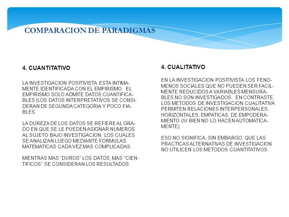 COMPARACION DE PARADIGMAS 4. CUANTITATIVO LA INVESTIGACION POSITIVISTA ESTA INTIMA- MENTE IDENTIFICADA CON EL EMPIRISMO. EL EMPIRISMO SOLO ADMITE DATO