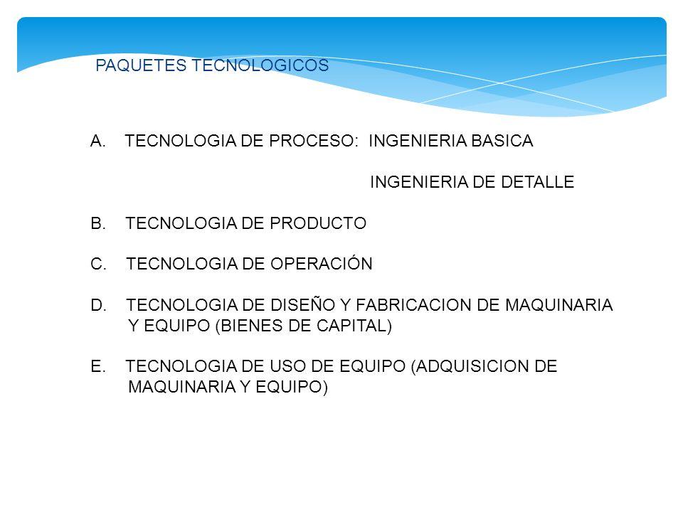 PAQUETES TECNOLOGICOS A.TECNOLOGIA DE PROCESO: INGENIERIA BASICA INGENIERIA DE DETALLE B. TECNOLOGIA DE PRODUCTO C. TECNOLOGIA DE OPERACIÓN D. TECNOLO
