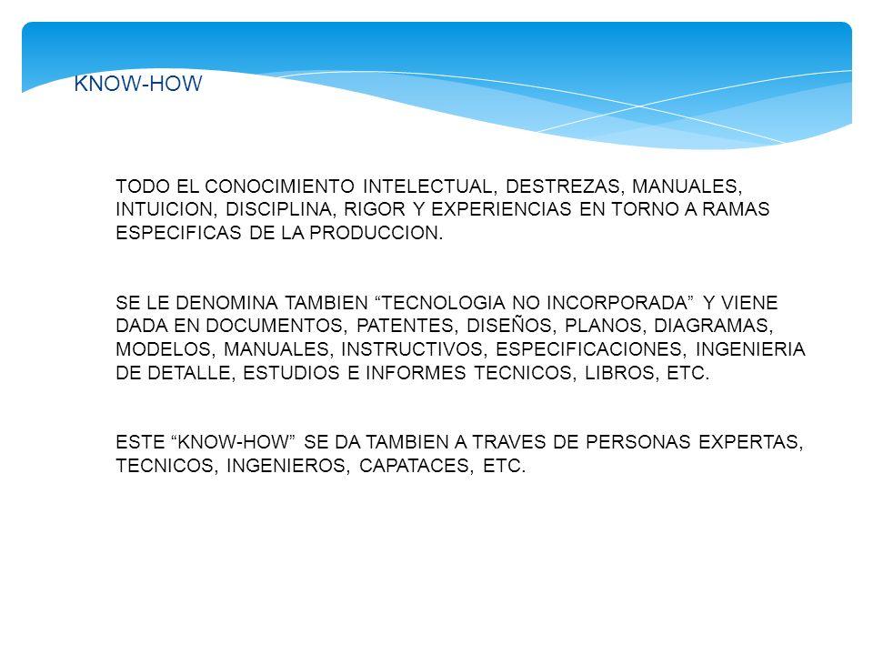 ECONOMIA TECNOLOGIA : ELEMENTO DECISIVO DE LA BASE PRODUCTIVA DE LA SOCIEDAD MOTOR EVOLUCION ECONOMIA SOCIEDAD MODERNA INNOVACION TECNOLOGICA : FUNDAMENTAL PARA LA COMPRENSION DE LA NATURALEZA DEL CAPITA- LISMO Y DEL PROCESO COMPETITIVO QUE LE ES INTRINSECO PROGRESO TECNOLOGICO : FACTOR DECISIVO PARA EL AUMENTO DE PRODUCTIVIDAD DEL TRABAJO PRODUCTO TECNICO : ADQUIERE EXISTENCIA INDE- PENDIENTE PARA ENFRENTARSE COMO UN FIN EN SI MISMO, COMO UNA FUERZA EXTERNA, AJENA A LA ESENCIA HUMANA MERCANCIA : IMPREGNADA DE CONTRADICCIONES Y CONFLICTOS INHERENTES AL CONTEXTO SOCIOCUL- TURAL QUE LA ORIGINA MANIPULACION NECESIDADES : SER FELICES SOCIEDAD DE CONSUMO : LIMITACION DE POSIBILI- DADES DE ELECCION Y LIBERTAD