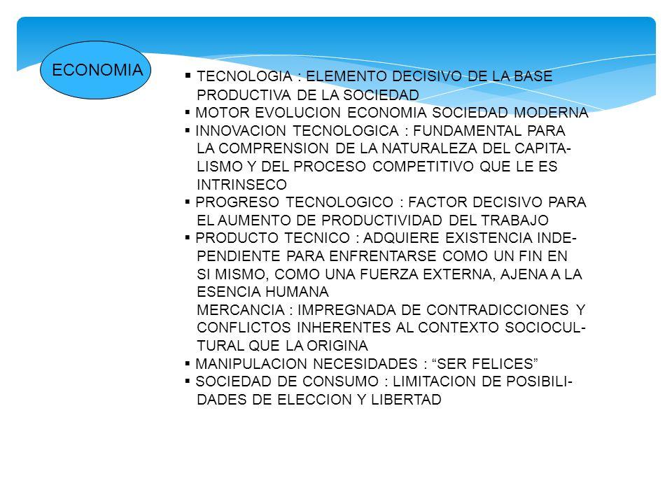 POLITICA CONTROL DEL PODER POLITICO : LIGADO AL CON- TROL DEL PODER TECNOLOGICO Y MUY PARTICU- LARMENTE DEL PODER TECNOLOGICO MILITAR CULTURA TECNOLOGIA : ASPECTO IMPORTANTE DE LA CULTURA OMNIPRESENCIA DE LA TECNOLOGIA EN TODOS LOS RINCONES DE LA VIDA HUMANA OBJETIVACION O ENCARNACION PRACTICA DEL CONO- CIMIENTO, LAS DESTREZAS Y LOS VALORES HUMANOS VALORES, MODOS DE VIDA, COSTUMBRES, NORMAS, TRADICIONES, FORMAS DE PENSAR TECNOLOGIA : HA DEVENIDO EN EL MEDIO MAS DINA- MICO Y EFICAZ DE HOMOGENIZACION DE LA CULTURA LA NUEVA TECNOLOGIA, POR EL SOLO HECHO DE SER NUEVA, NO NECESARIAMENTE ES UN FACTOR POTEN- CIADOR DEL DESARROLLO HUMANO POSIBLE CONTRADICCION ENTRE VALORES, INTERE- SES, ETC.