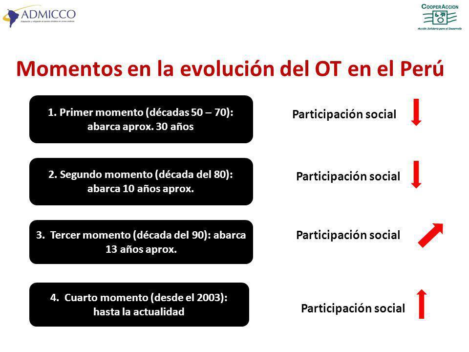 Momentos en la evolución del OT en el Perú 1. Primer momento (décadas 50 – 70): abarca aprox. 30 años 2. Segundo momento (década del 80): abarca 10 añ