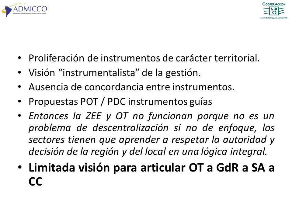 Proliferación de instrumentos de carácter territorial. Visión instrumentalista de la gestión. Ausencia de concordancia entre instrumentos. Propuestas