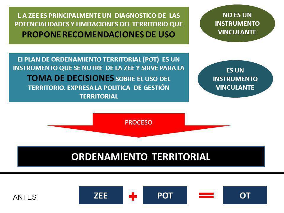 L A ZEE ES PRINCIPALMENTE UN DIAGNOSTICO DE LAS POTENCIALIDADES Y LIMITACIONES DEL TERRITORIO QUE PROPONE RECOMENDACIONES DE USO NO ES UN INSTRUMENTO