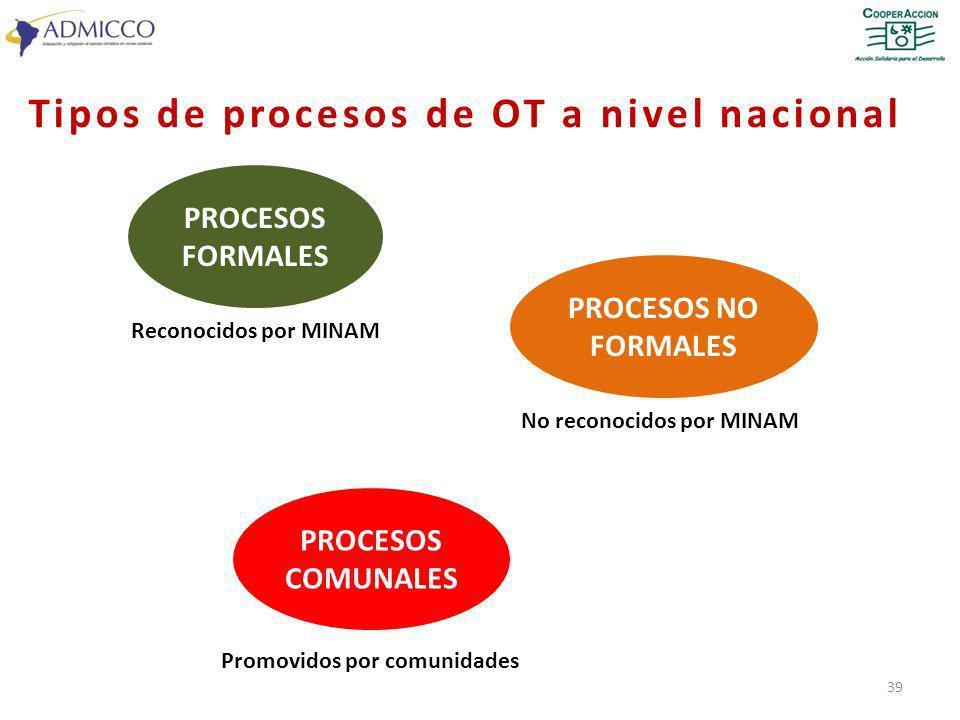 Tipos de procesos de OT a nivel nacional 39 PROCESOS FORMALES PROCESOS NO FORMALES PROCESOS COMUNALES Reconocidos por MINAM No reconocidos por MINAM P