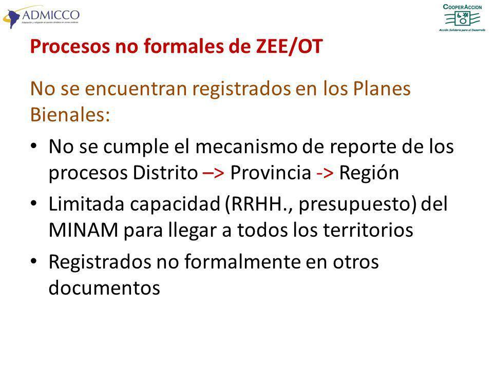 Procesos no formales de ZEE/OT No se encuentran registrados en los Planes Bienales: No se cumple el mecanismo de reporte de los procesos Distrito –> P