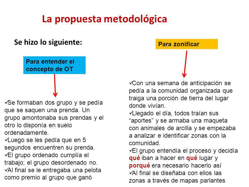 La propuesta metodológica Se hizo lo siguiente: Para entender el concepto de OT Se formaban dos grupo y se pedía que se saquen una prenda. Un grupo am