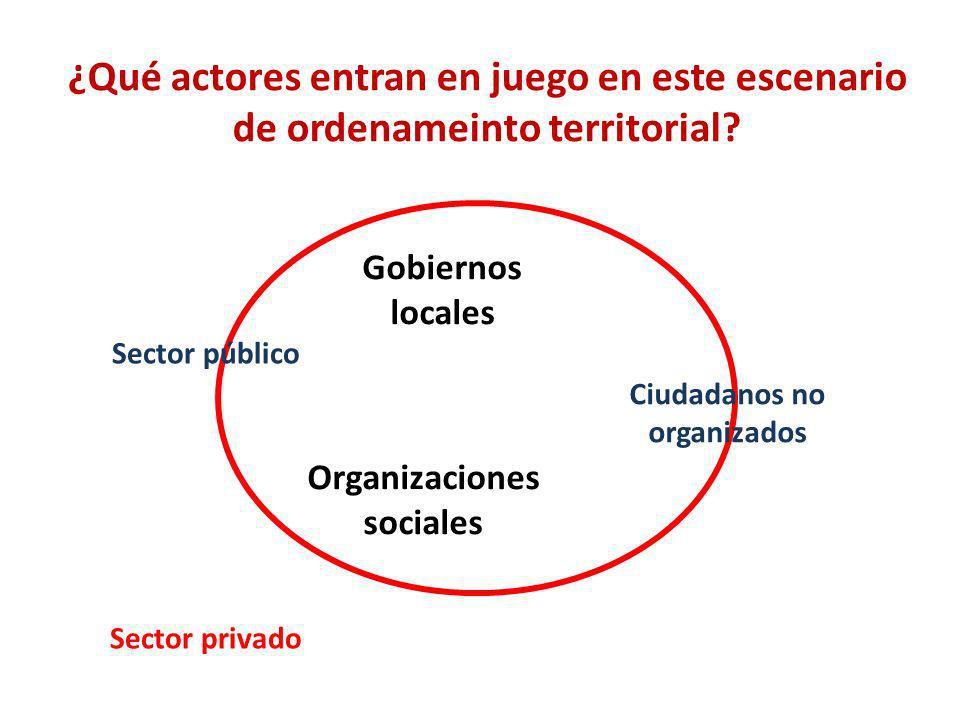 ¿Qué actores entran en juego en este escenario de ordenameinto territorial? Gobiernos locales Organizaciones sociales Sector privado Ciudadanos no org